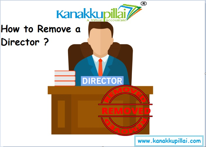 Procedure to Appoint or Remove a Director of a Private Limited Company